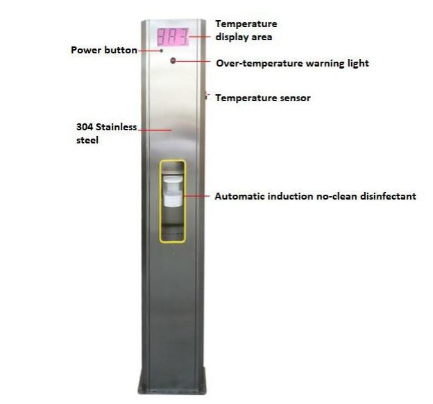 Detail Temperature measuring sterilizer
